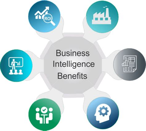 Mobile business intelligence thesis